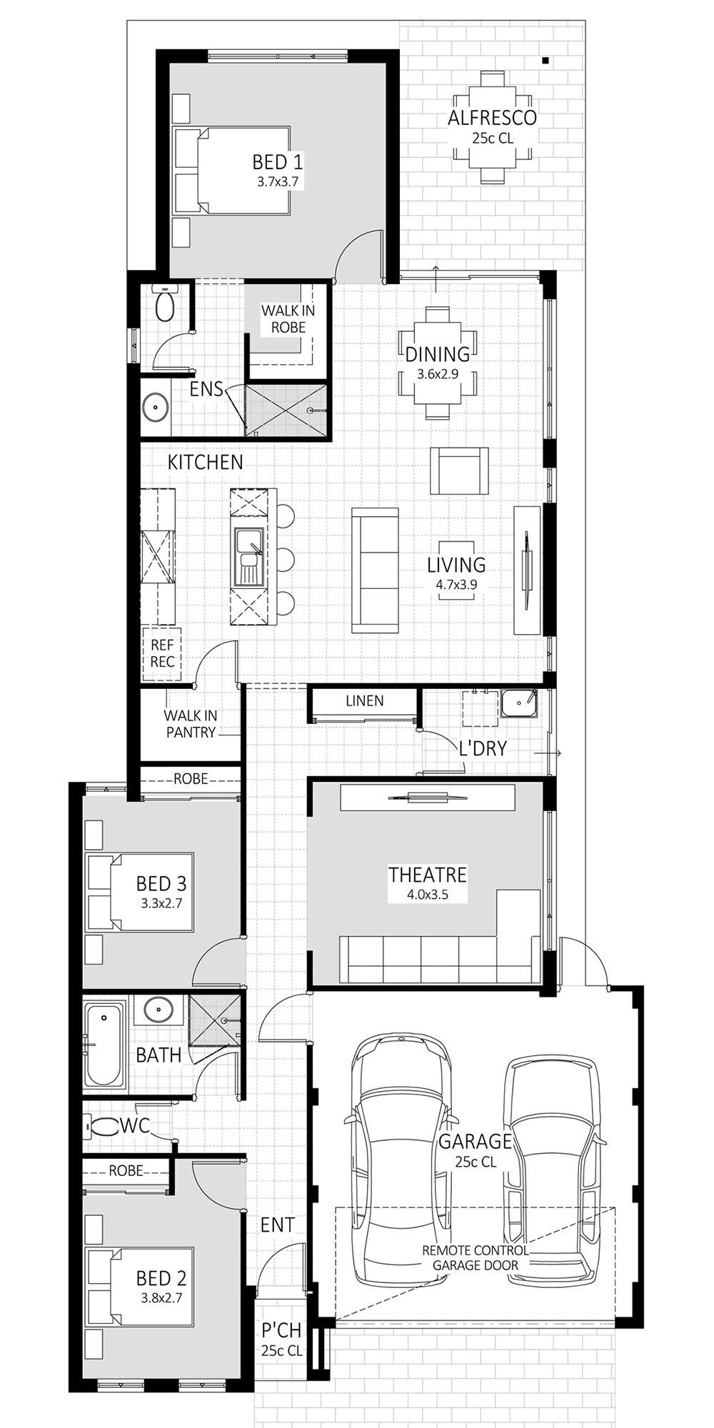 Dynamo floorplan